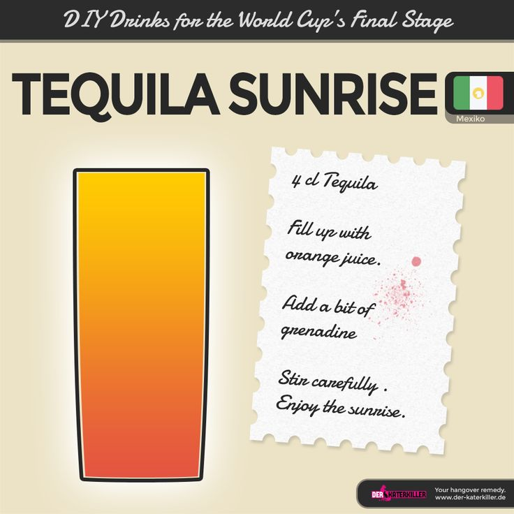 DIY: Drinks of the World Cup - Mexico. Classic recipe for a classic cocktail.