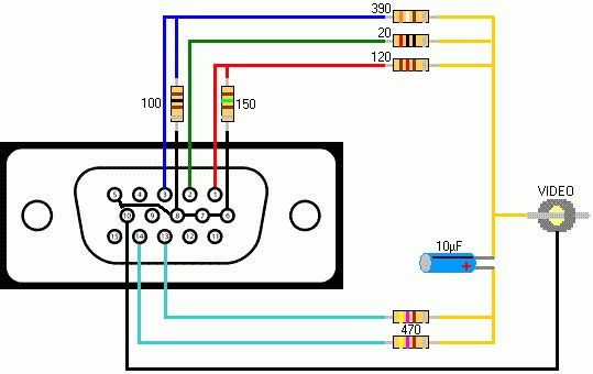 Vga Wiring Diagram Vga Cable Color Code Diagram Wiring Diagrams Intended For Vga To Component