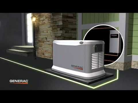 How Does a Home Backup Generator Work? Video #HaleYesGenerators www.HaleYesGenerators.com 804-518-3060