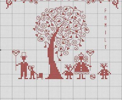 Schema Punto Croce Gratis: Country Style albero e famiglia