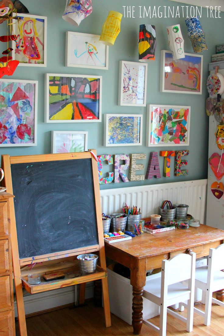 Love this imagination station. How to create a child's creative space