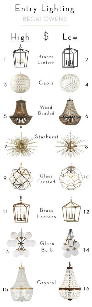 In last week's post, Guest Prep: Make a Great First Impression, I shared that a statement light is key to refreshing your entry. It welcomes your guests with a warm glow and a little of your personali