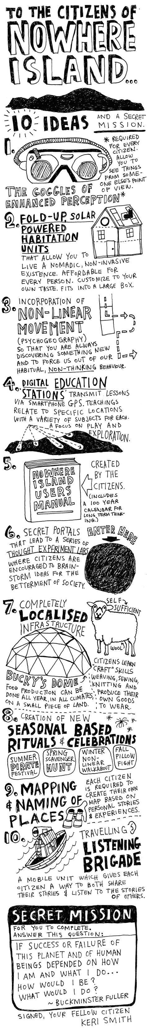 Nowhere Island -- 10 Ideas by Keri Smith