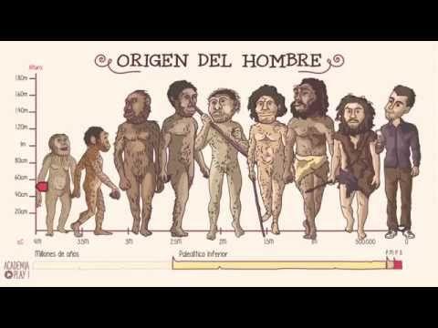 La imprenta de Clío: El origen del hombre en menos de 2 minutos