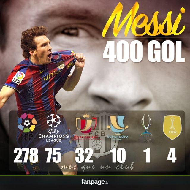 I 400 goal di #Messi