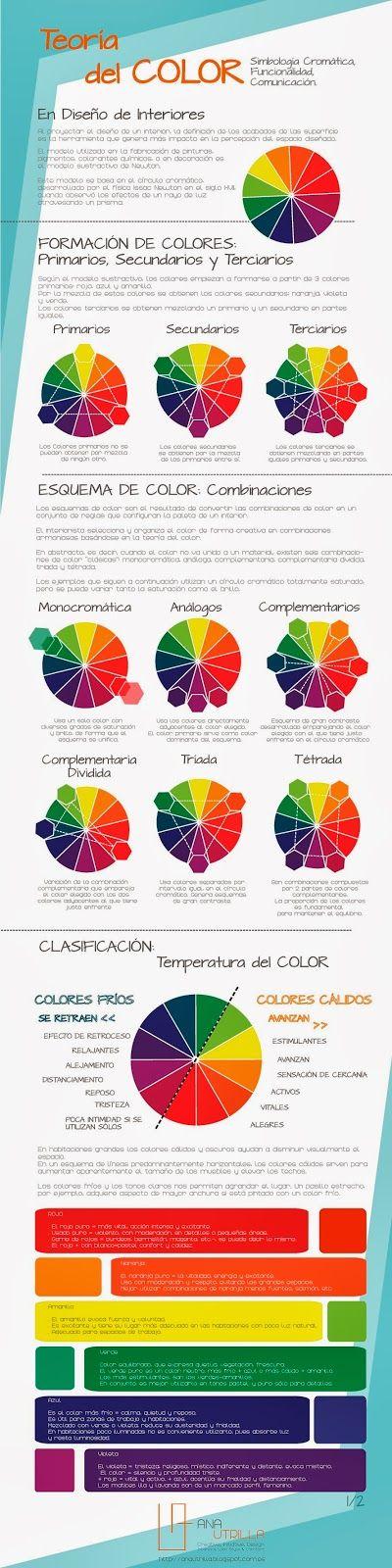 Teoría del Color en: DISEÑO DE INTERIORES #Infografía #Diseño #Colores
