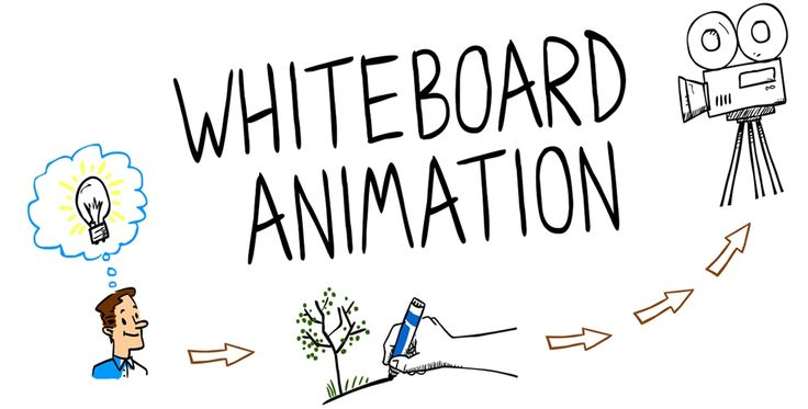 We create whiteboard videos from scratch. Videos are the ultimate marketing weapon. If you have a product or business and you want to increase exposure then whiteboard videos are the way to go. http://mywhiteboardanimation.com/ #Customwhiteboardanimationservice