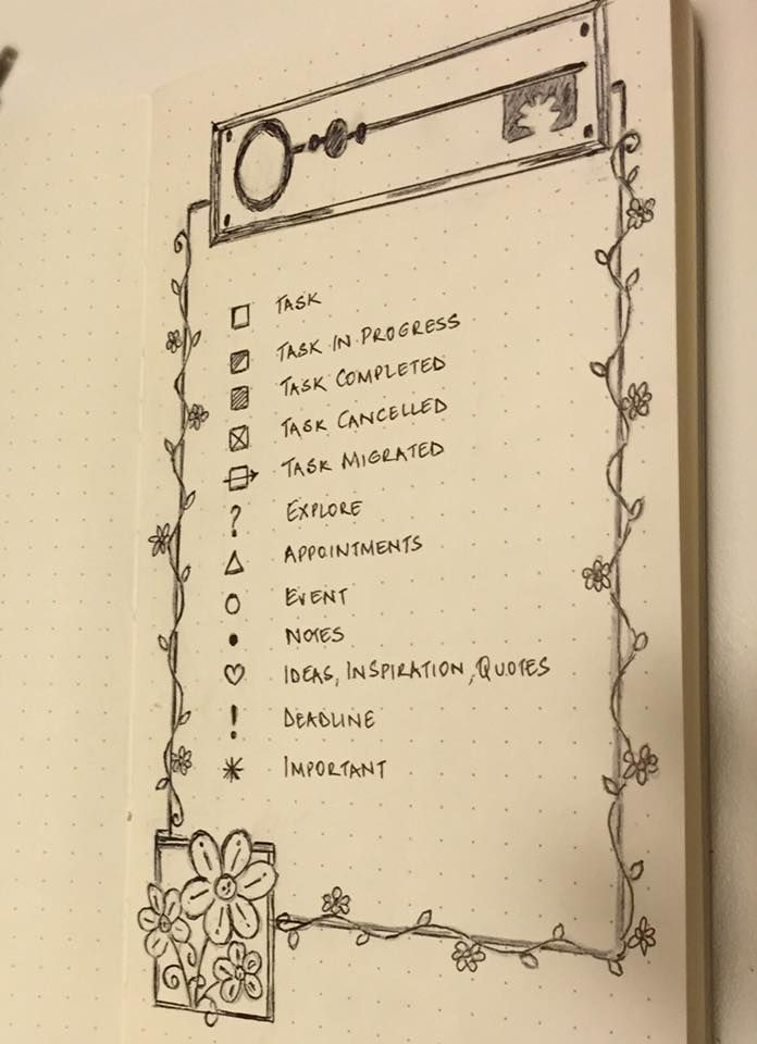 bullet journal signifiers - Google Search