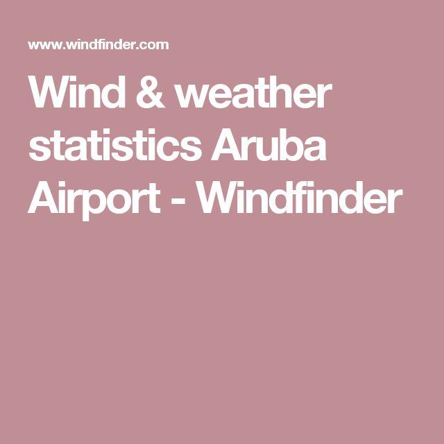 Wind & weather statistics Aruba Airport - Windfinder