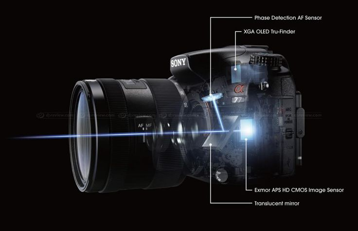 An Introduction to the Alpha Mount by Kelly Davis.   sonyalpharumors