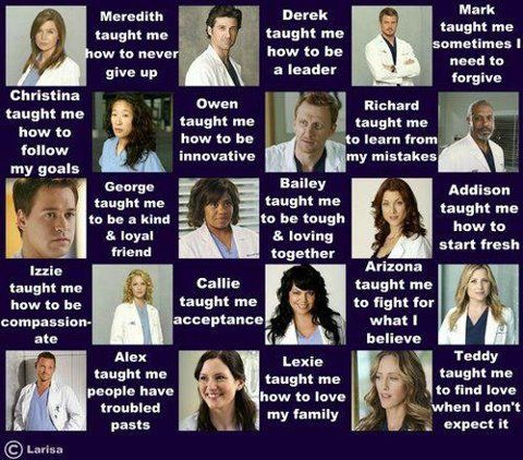 Greys Anatomy ONG this is so true! Thats why i love you all GA forme ver llover @Ellen Page Page Page Page Page Pompeo