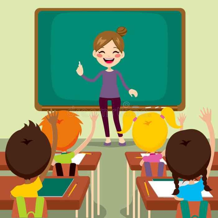Procesos Pedagógicos y Didácticos - Ejemplo por Áreas | #Presentación #Educación