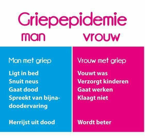 Griep, man vs vrouw