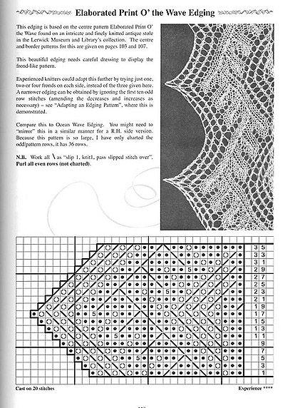 elaborated print o'the wave