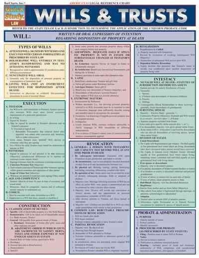 sample trust and estate paralegal resume