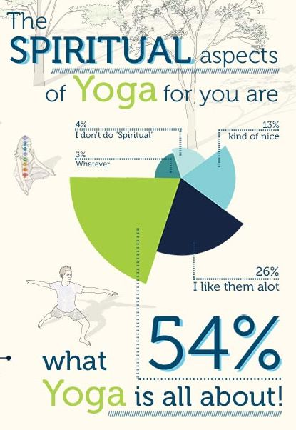 And you thought a Pie Chart couldn't be tortured any further! This graphic has everything... can you spot the Alot?