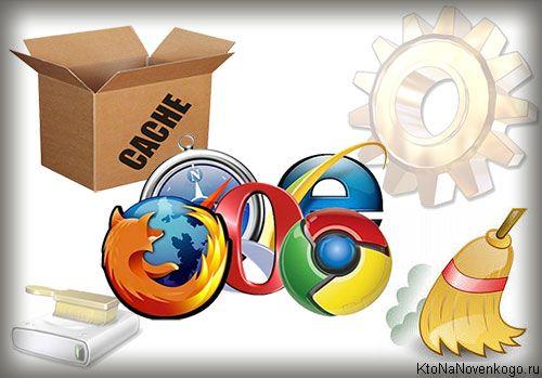 Что такое кэш и как его очистить в Опере, Мозиле, Хроме и других браузерах  Источник: http://ktonanovenkogo.ru/voprosy-i-otvety/chto-takoe-kesh-kak-ochistit-v-opere-mozile-xrome-brauzerax.html#ixzz2t0Xw50zf