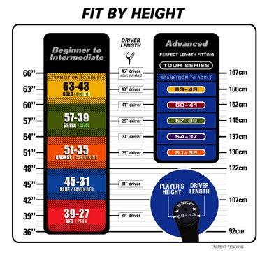 Us Kids Golf Clubs Fitting Chart Shopping Gift Ideas