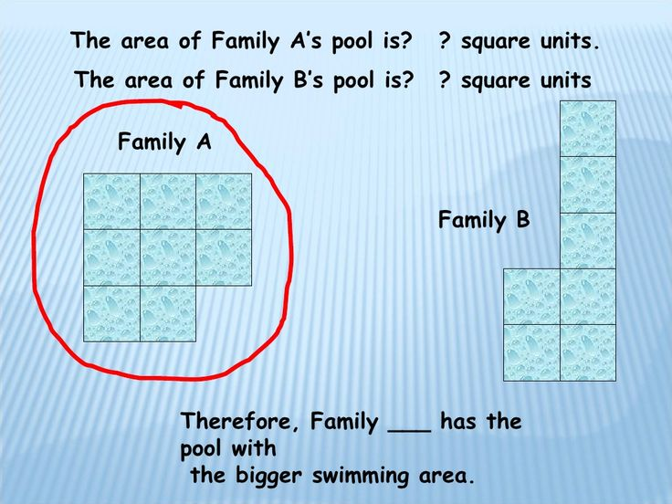 4th Grade Area and Perimeter Introduction