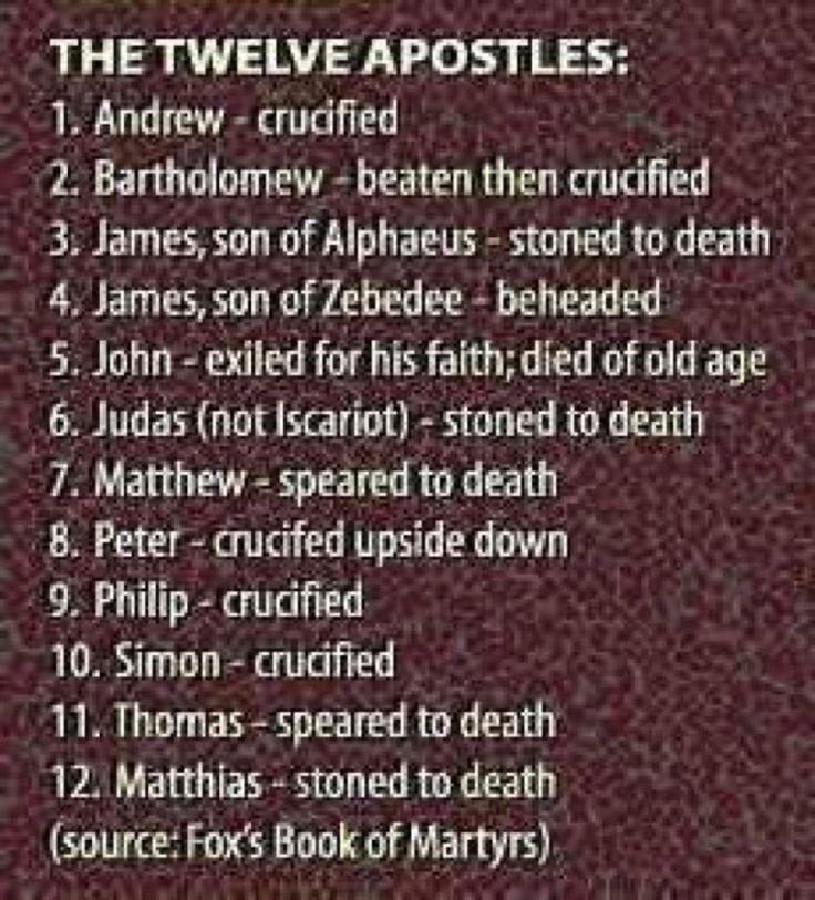12 apostles of jesus   12 Apostles/Disciples/Saints