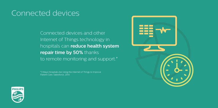 Philips and Accenture wearable tech