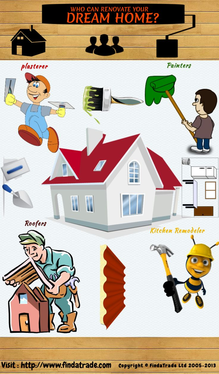 How To Renovate Your Dream House!