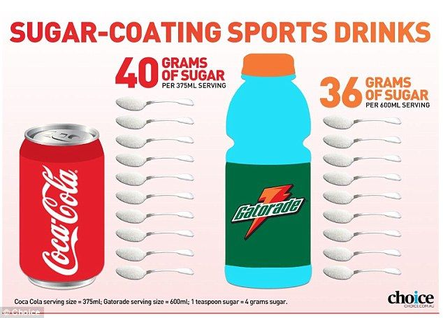 Sports drinks have nine teaspoons of sugar and as bad for you as Coke  5da2d58d5
