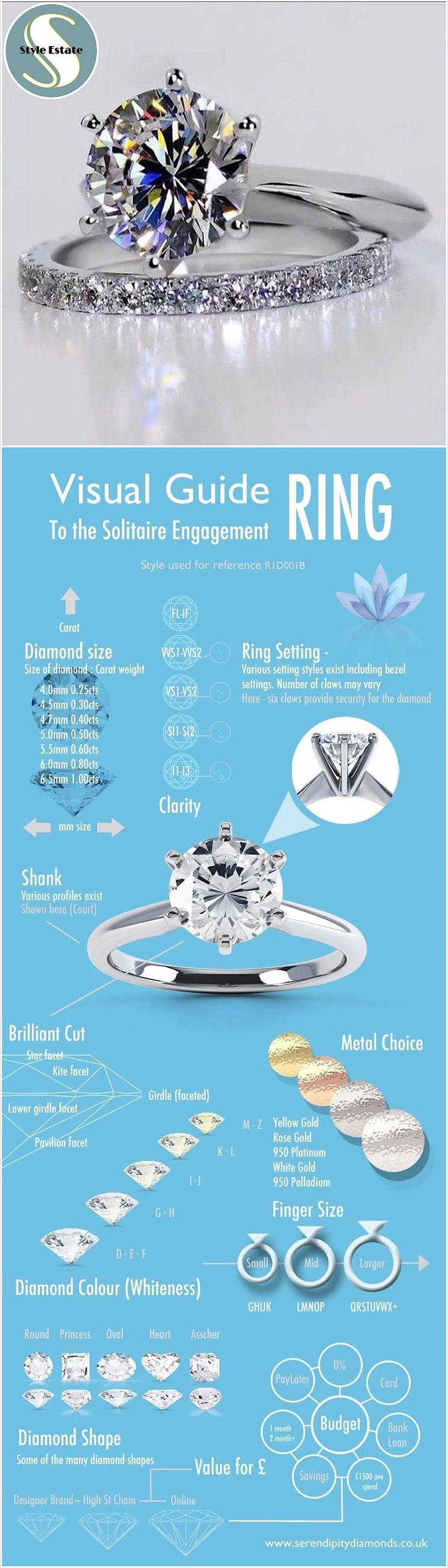 An engagement ringguide Infographic by Serendipity Diamonds  A solitaire ring holds a single gemstone. The diamond solitaire ring represents an iconic engagement ring design, popularised by the products and marketing associated with both De Beers and Tiffany & Co. Many styles exist and solitaire rings vary in appearance depending on the design of – […]