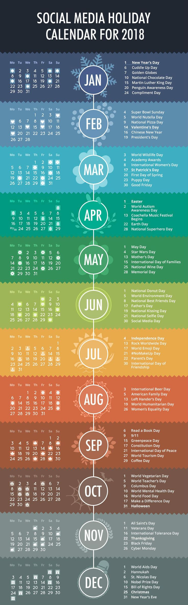 To help you organize your work, Depositphotos created 2018 social media holiday calendar with the most important events and holidays of 2018. Among them are: Valentine's Day, St. Patrick's Day, Golden Globes, Cuddle Up Day, National Donut Day, Black Friday, Christmas, and others.