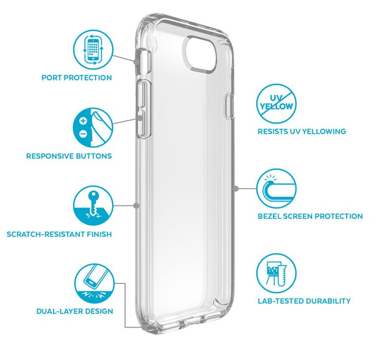 Image for Presidio Clear iPhone 7 Cases by Speck