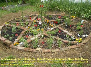 Magickal Garden | Pentacle Planticle take 2