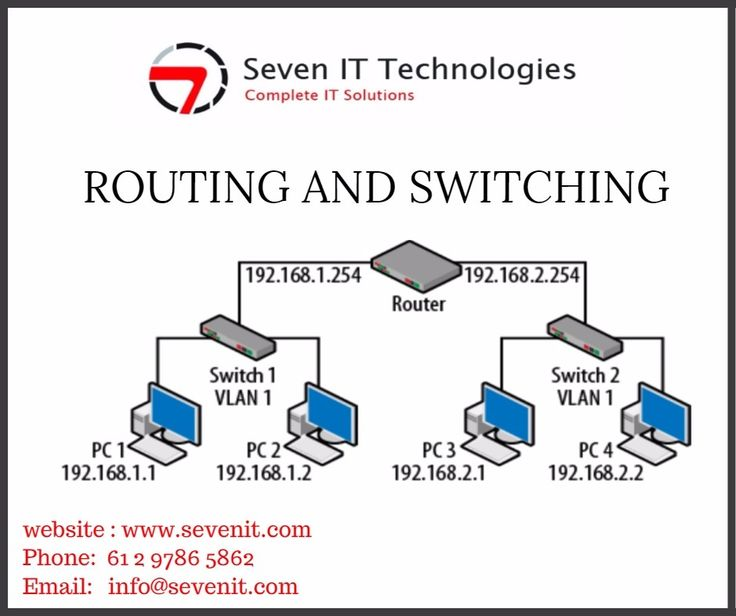 Routing & SWITCHING With skilled and certified engineers on our platform on packet switching technology, we help to radically change and optimize network by analyzing clients' needs, designing      #ictsolution #tech #technology #sevenittechnologies #geek #hardware #Routing&SWITCHING