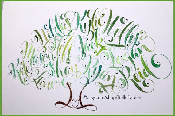 Custom Family Portrait of a Family Tree | Tree of Life Painting done by hand in beautiful watercolor Calligraphy! A family tree in a completely