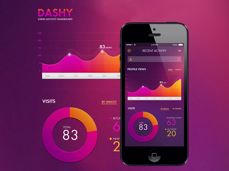 Dashy is a mobile app concept that has an awesome dashboard UI