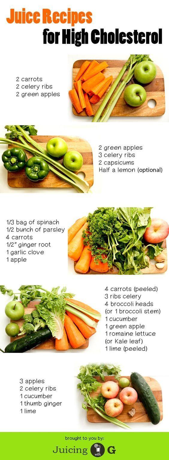 Amazing juice recipes for high Cholesterol.  up2datebeauty.com
