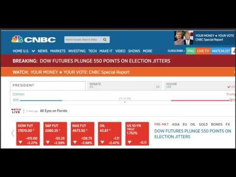 DOW FUTURES Down -550 POINTS/TRUMP AHEAD