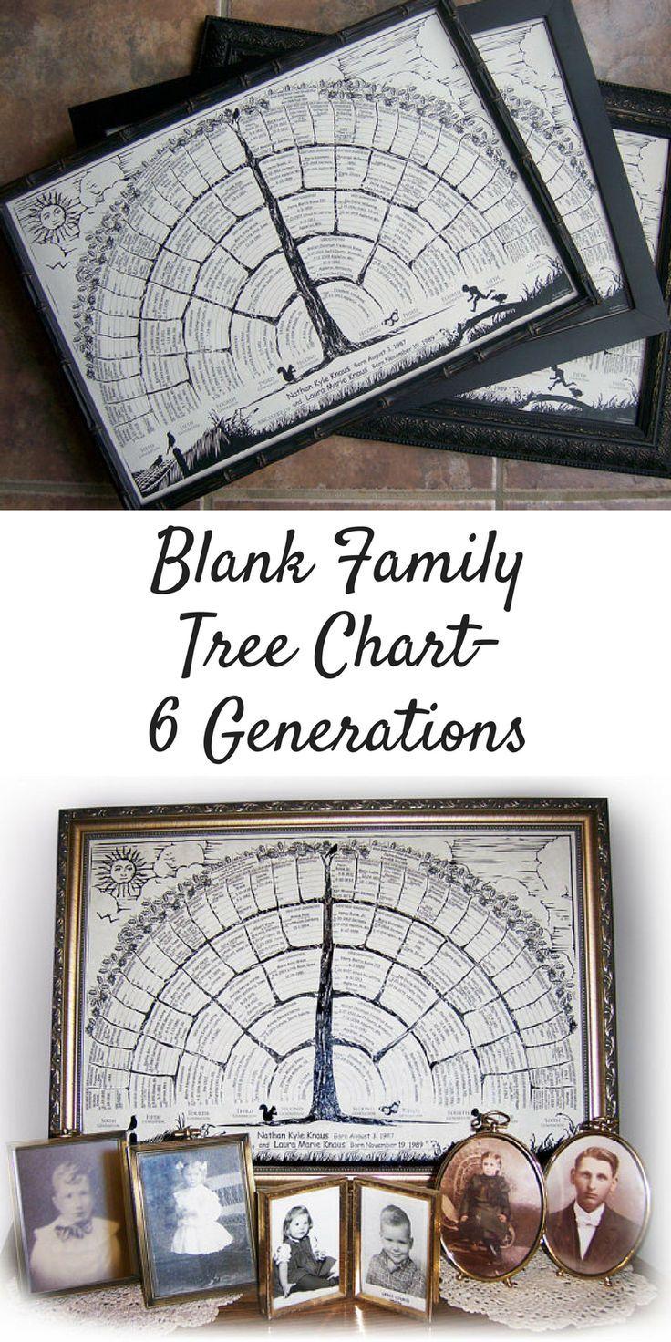 Organized Genealogy Printables