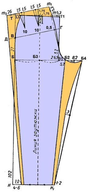 Pattern composition of women's pants