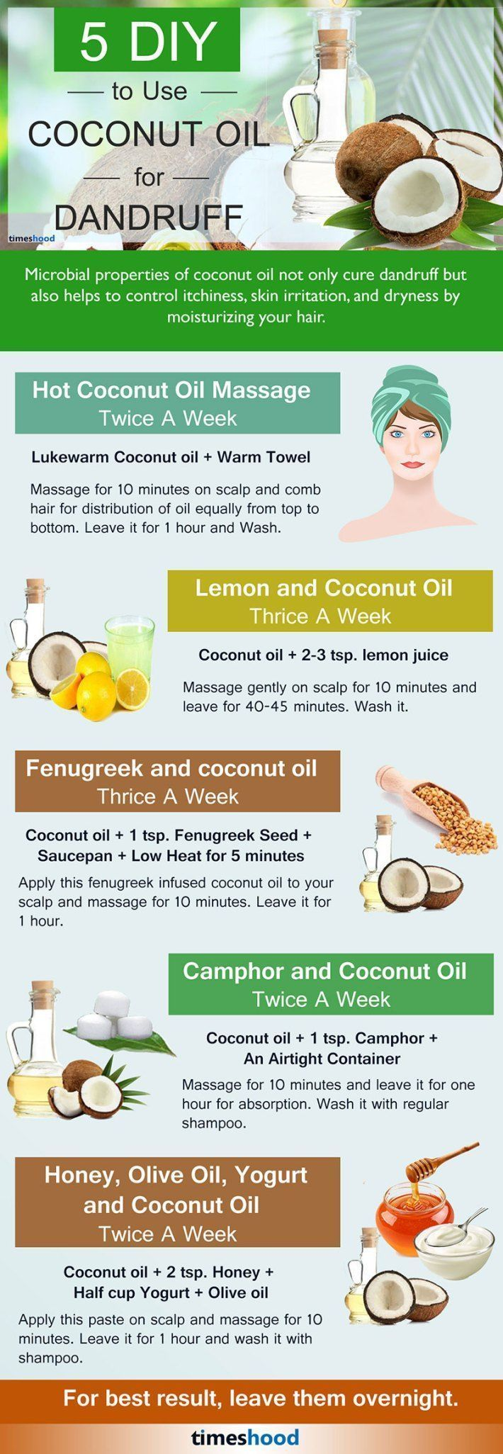 5 DIY Efficient Methods to Use Coconut Oil for Dandruff. Coconut oil is one of the best Treatment to deal with all Ha…