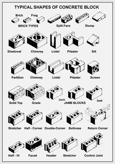 Typical Shapes Of Concrete Blocks. / Www.bontool.com