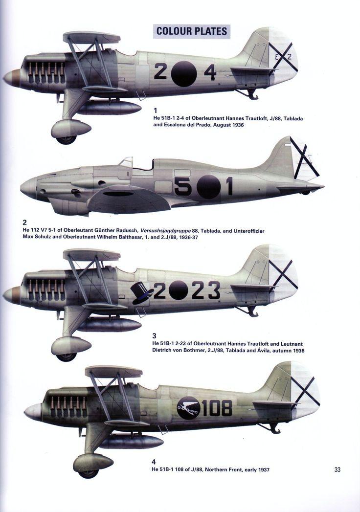 Spanish Civil War Colour Schemes