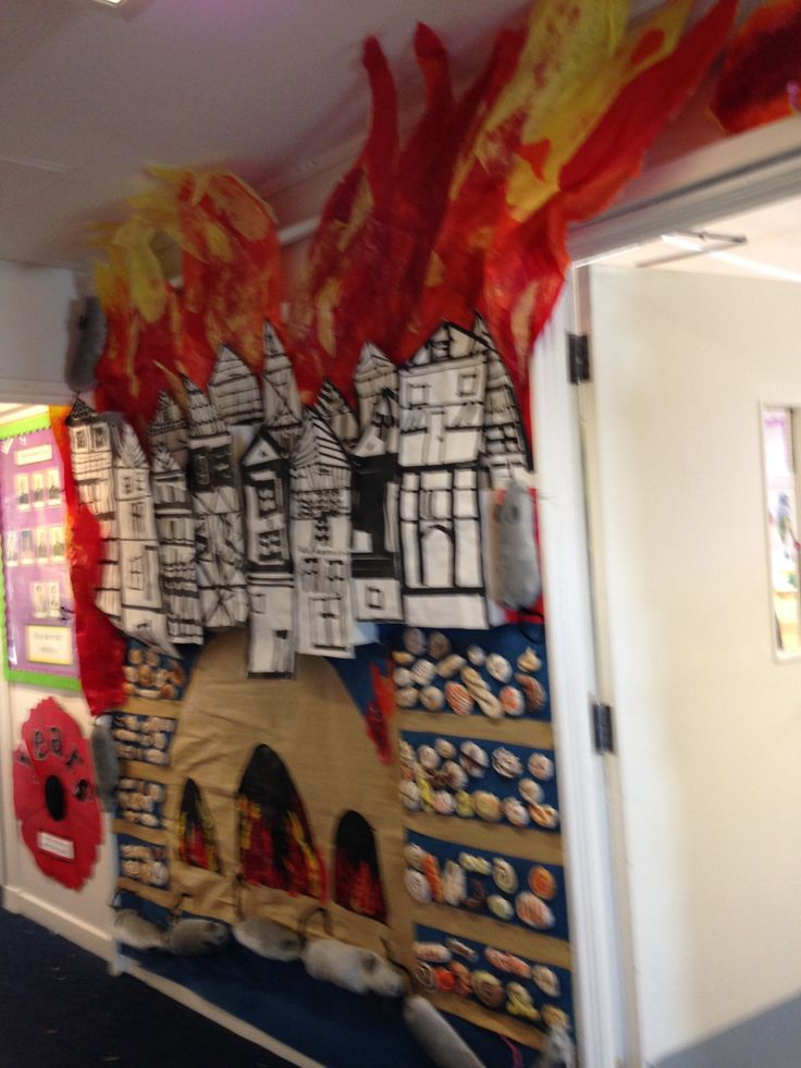 The oven,buns and fire ! Great fire of London Display created with year 2 at Selwyn Primary School