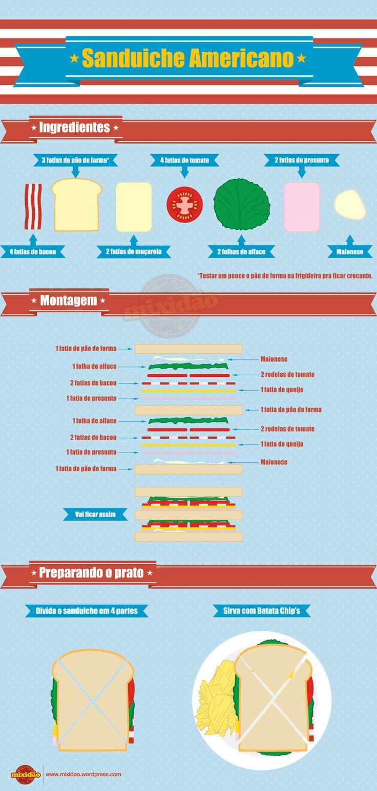 Sanduiche Americano Via: http://mixidao.wordpress.com/