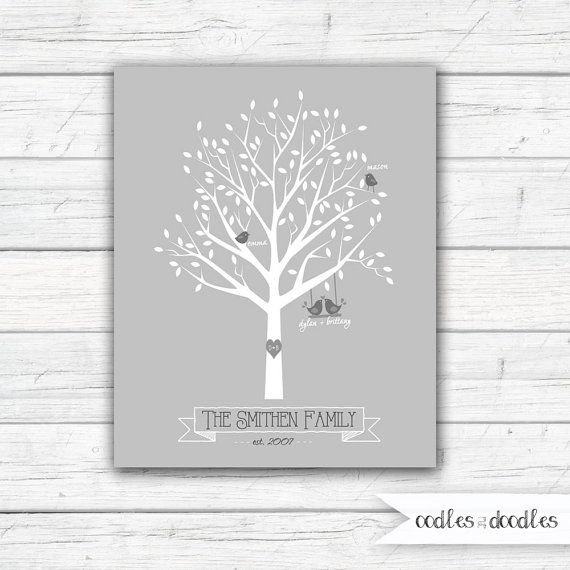 Welcome to Oodles & Doodles! This modern family tree printable art is personalized with your family name, couples name, year established, along with up to 12 little birds with corresponding names for kids (or grandkids). It makes a great gift for a wedding, anniversary, new baby, or even for grandparents  This listing is for a printable digital jpeg file for you to print and frame yourself. This item is available with gray birds in a white tree on multiple colored backgrounds (please choose…