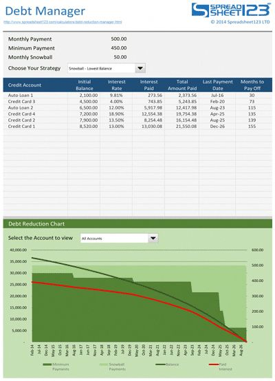 Debt Manager #investmentcalculator What Is Investment Pinterest