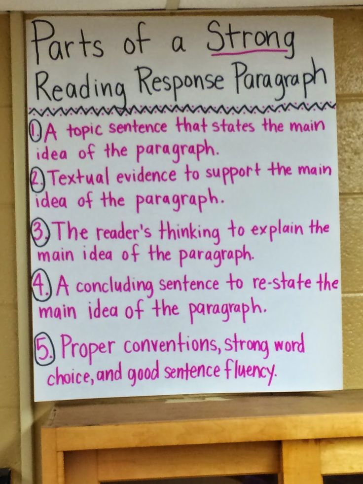 """reading response 8 Reading response questions grade 8 i used it that year with 8th graders, and it worked well once they got used to each prompt, what they meant, and what """"exemplar"""" models of each looked was important–they needed to see what a """"quality"""" response looked like."""