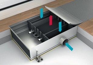 Внутрипольные конвекторы водяного отопления Mohlenhoff WLK Артикул: WLK 180-140-1000 Внутрипольные конвекторы отопления с естественной конвекцией Mohlenhoff WLK (Горизонтальное расположение труб).