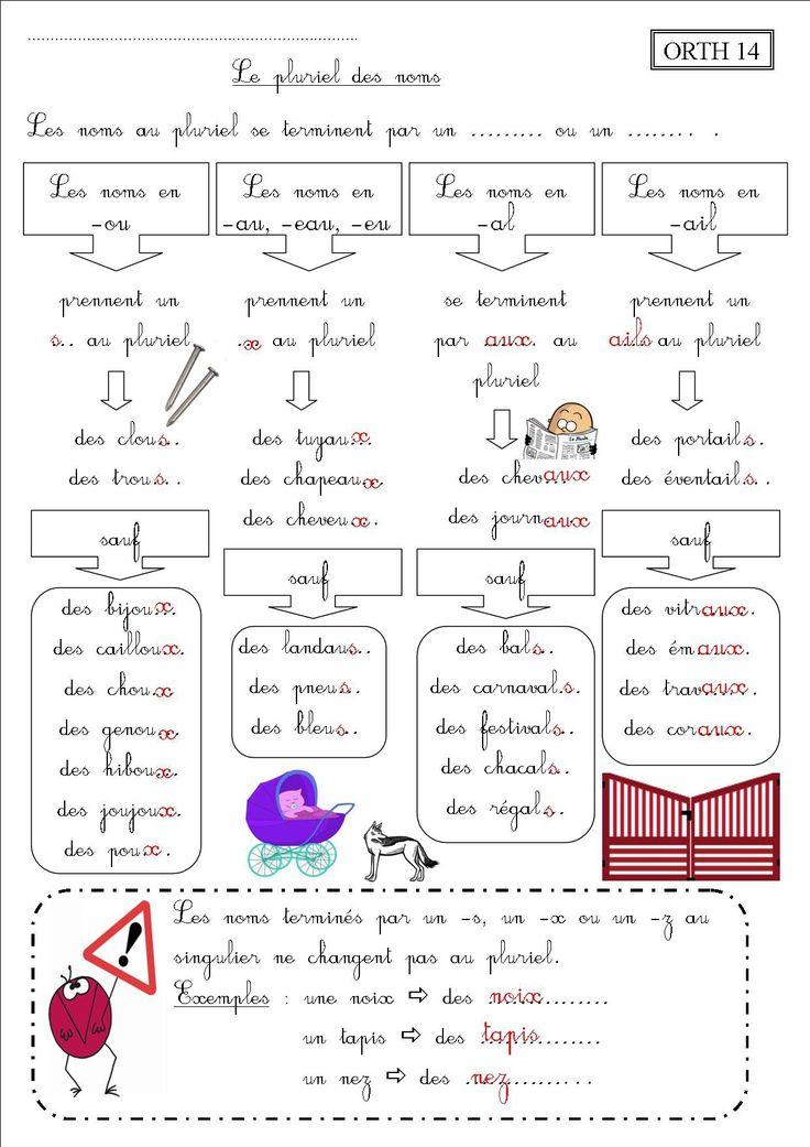 ORTH_14_CE2_completee_le_pluriel_des_noms  exercices_pluriel_des_noms_1 ...