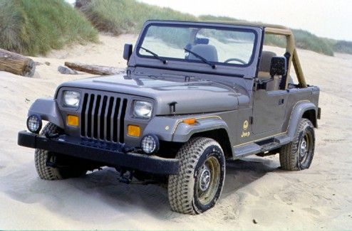 Jeep Wrangler Historyhttp://www.jeepwrangleroutpost.com/history/