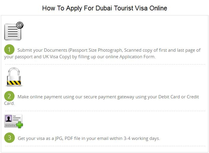 30 Best Apply For Dubai Visa Images On Pinterest Uae Application